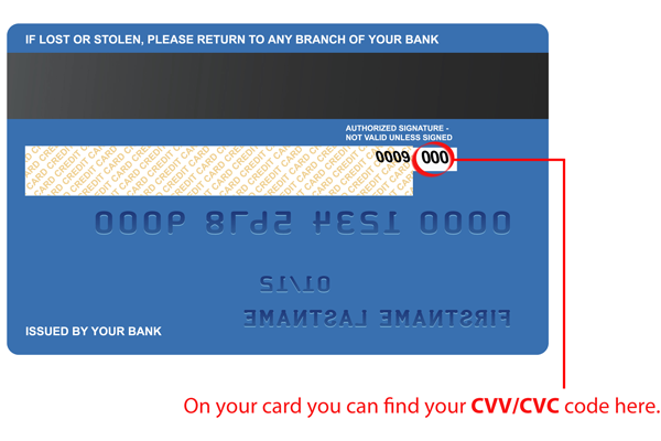 What is CVV/CVC code and where can I find it on my card?